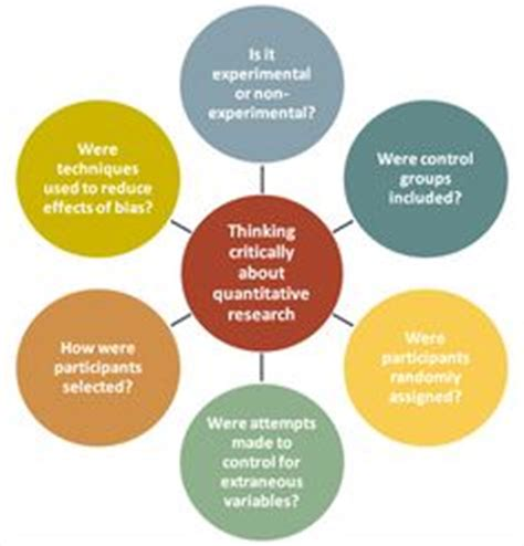 Best Help with Writing a PhD Research Proposal